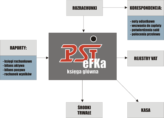 schemat_efka1